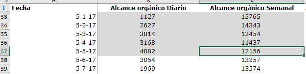 Ejemplo-Analiticas-Estadisticas-Facebook-Excel-Extrapolacion-01