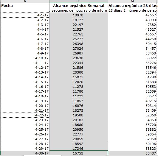 Ejemplo-Analiticas-Estadisticas-Facebook-Excel-Extrapolacion-03B