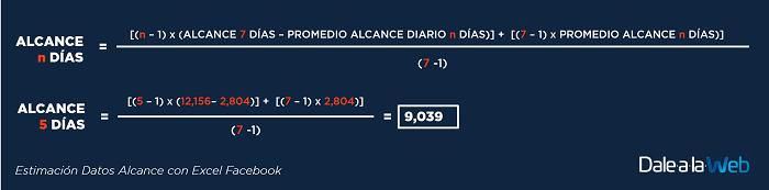 Estimacion-Datos-Calculo-Alcance-Excel-Facebook-01