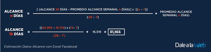 Estimacion-Datos-Calculo-Alcance-Excel-Facebook-02B