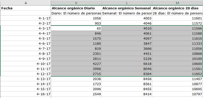 Exportar-Excel-Datos-Pagina-Facebook-Alcance-Paso-3B