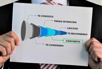 ¿Qué es un embudo o funnel de conversión y clientes?