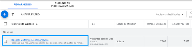 Audiencias-Remarketing-Google-Ads-Instalada